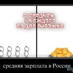 Росстат опубликовал данные о средней зарплате в России