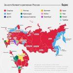 Тверские любители футбола преимущественно болеют за «Спартак», а губернатор Руденя — за «ЦСКА»?