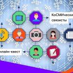 Приглашение на онлайн-квест «КоСМИческие связисты»